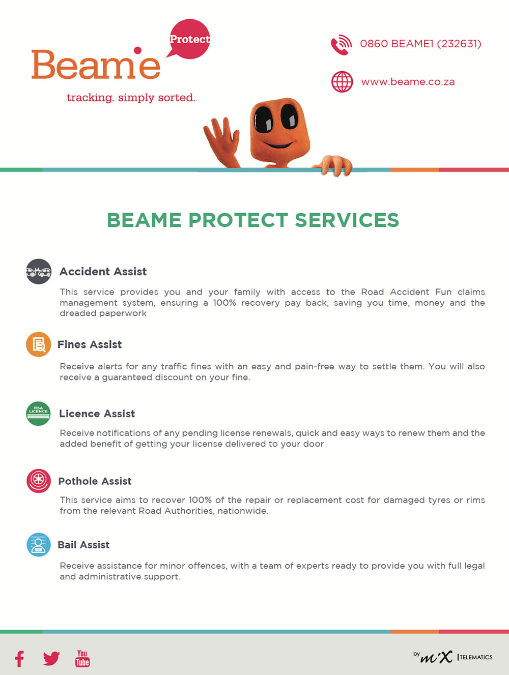 Beame Protect Infographic